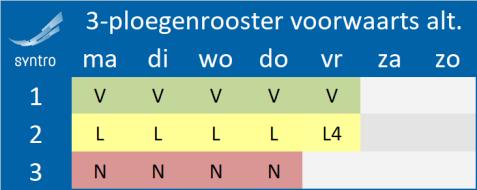 3-ploegenrooster_voor_alt