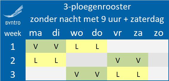 3-ploegenroosters-zondernacht_9u-za