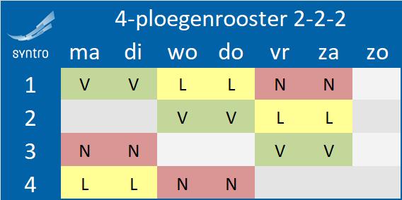4 ploegenrooster 2-2-2