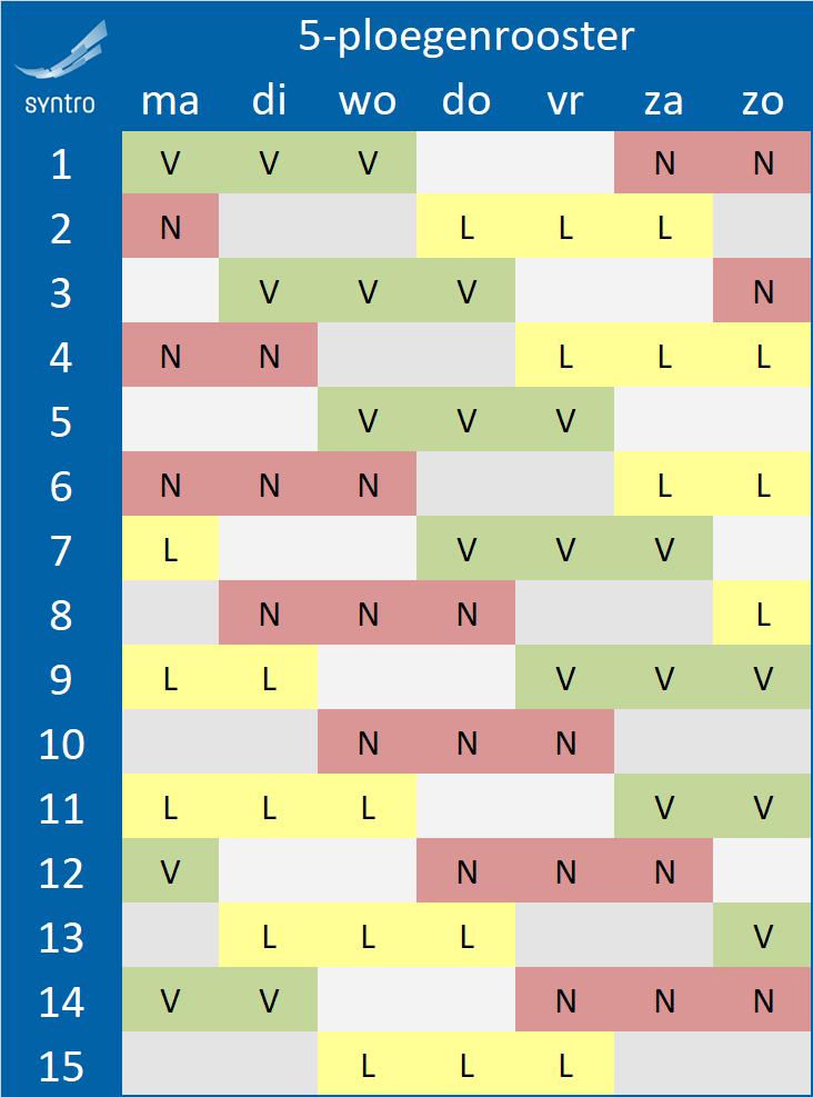 5-ploegenrooster-32
